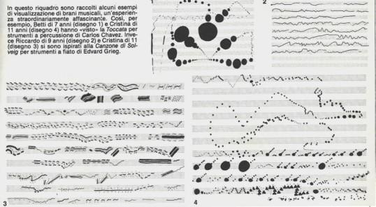 21 disegni bambini 1984